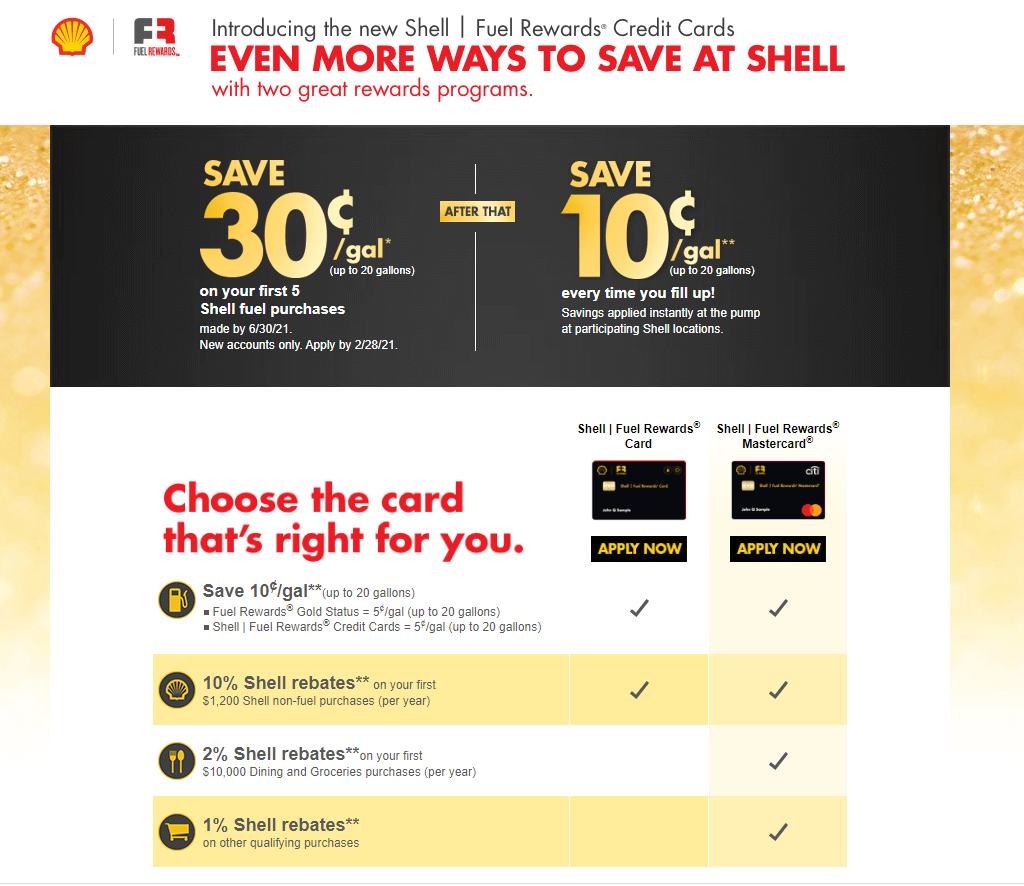 Apply Now Shell Credit Card
